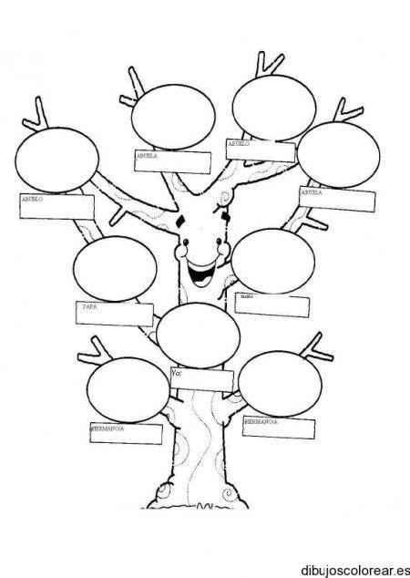 arbol-genealogico-para-colorear | Árbol genealógico
