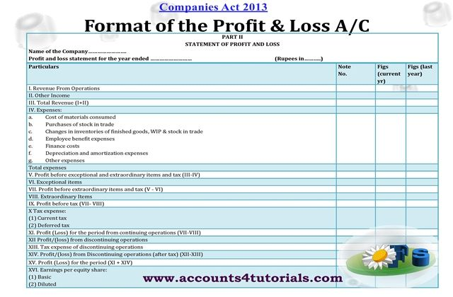 Balance Sheet, Profit And Loss Account under Companies Act 2013 - new 10 sample profit loss statement