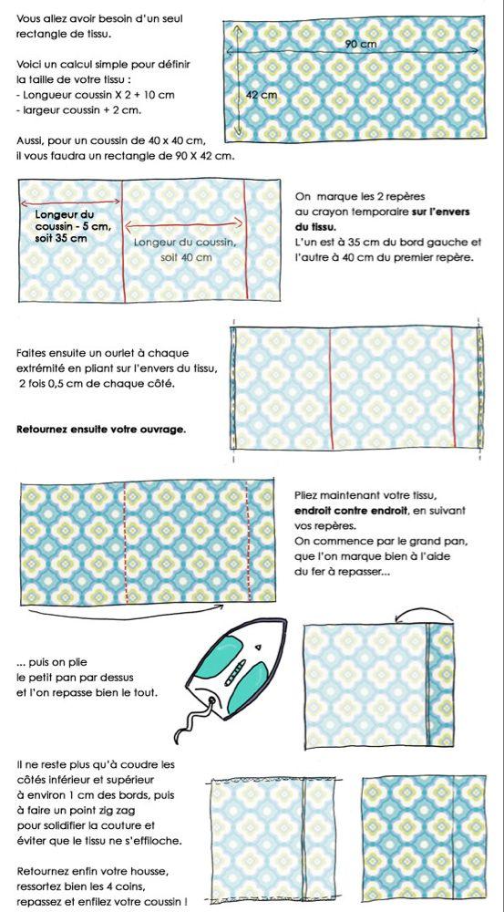 Tuto : comment créer une housse de coussin vous-même ?