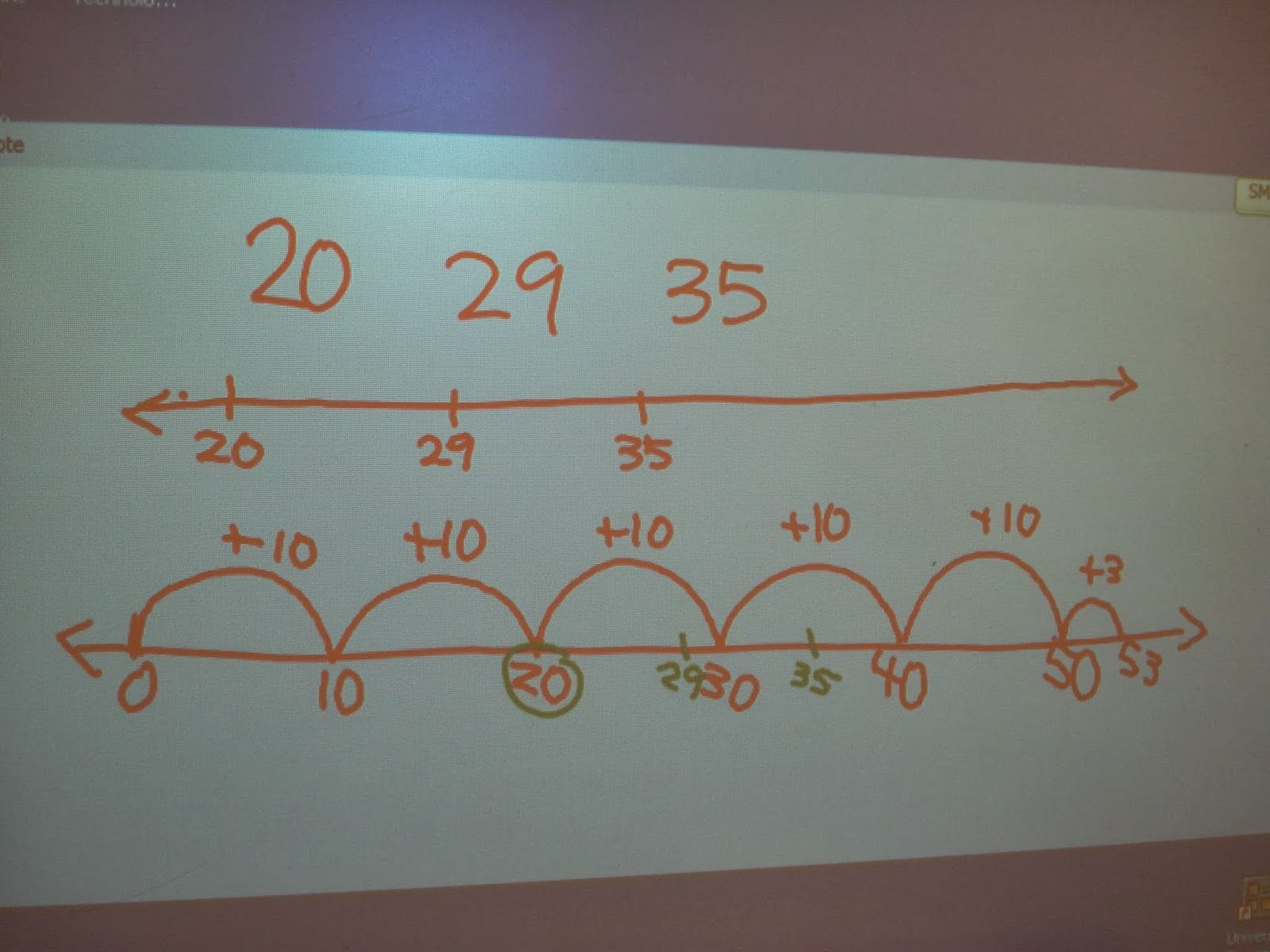 Estimation jar and open number lines rd grade goodies
