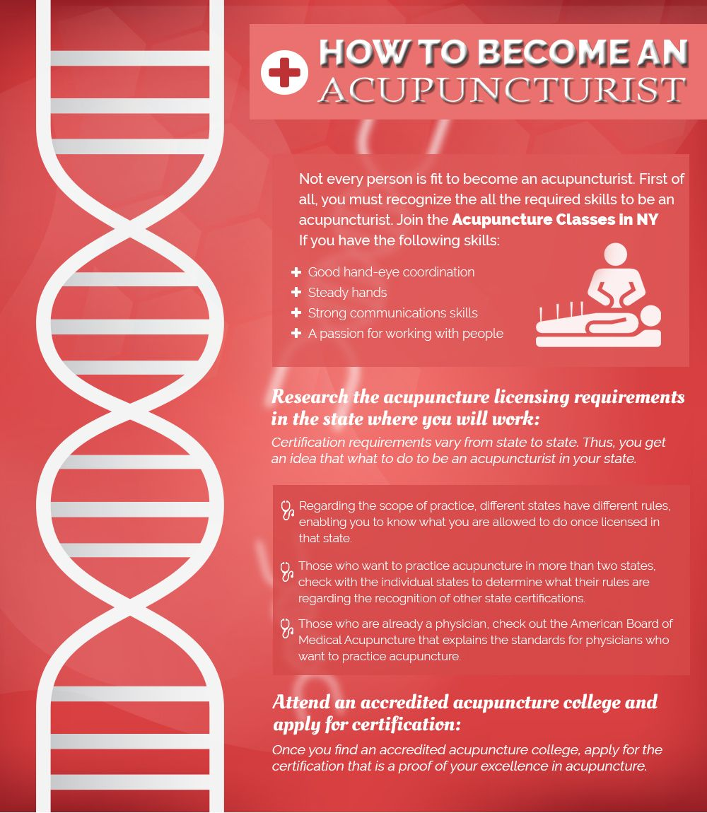Find the best school for acupuncture training ny college find the best school for acupuncture training 1betcityfo Images