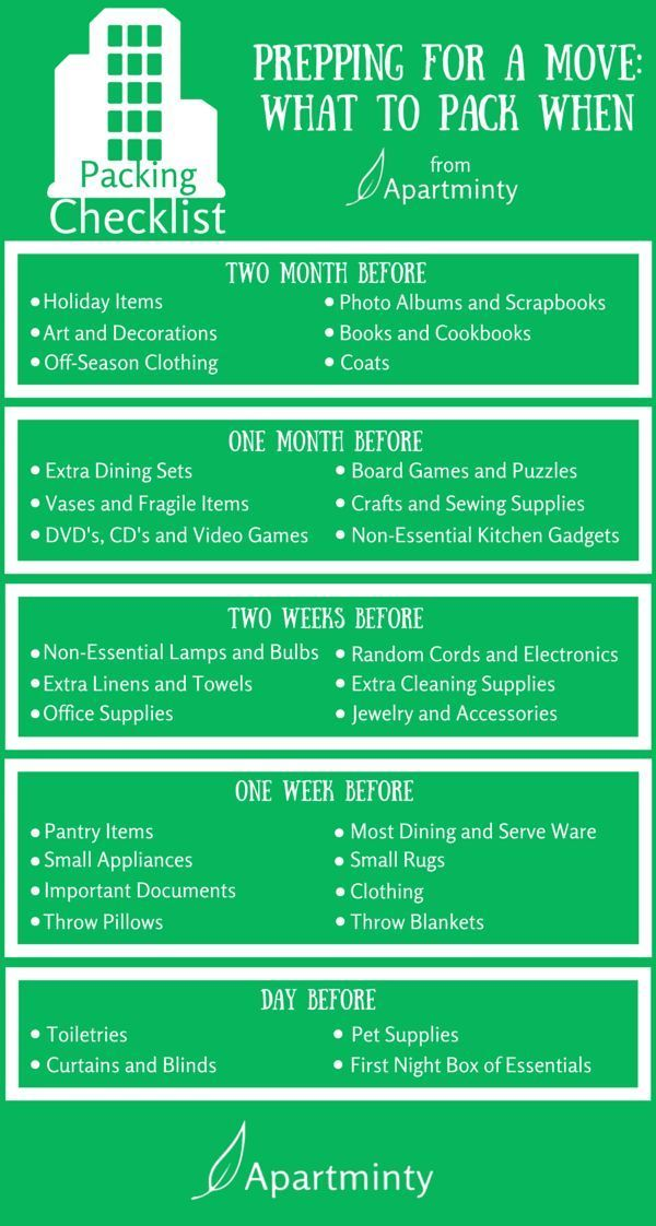 Prepping for a Move What to Pack When Packing tips, Prepping and - new apartment checklist