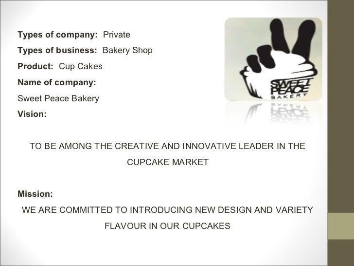 Sample Business Plan Presentation  Business Proposal