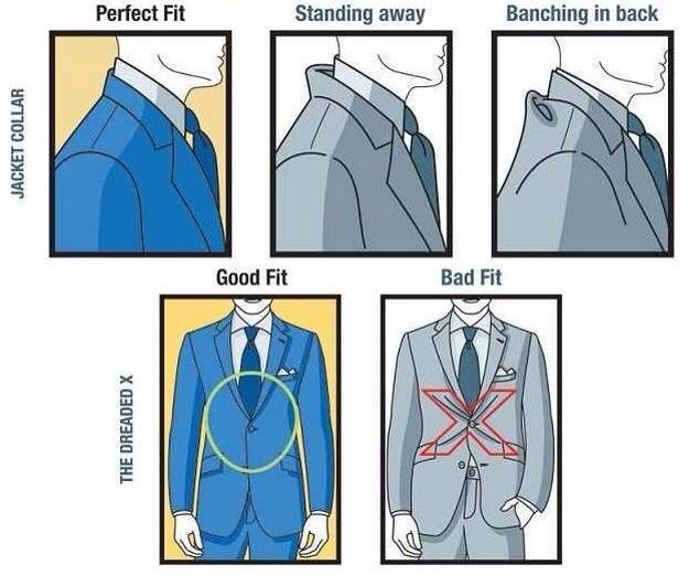 How To Pick A Suit That Fits