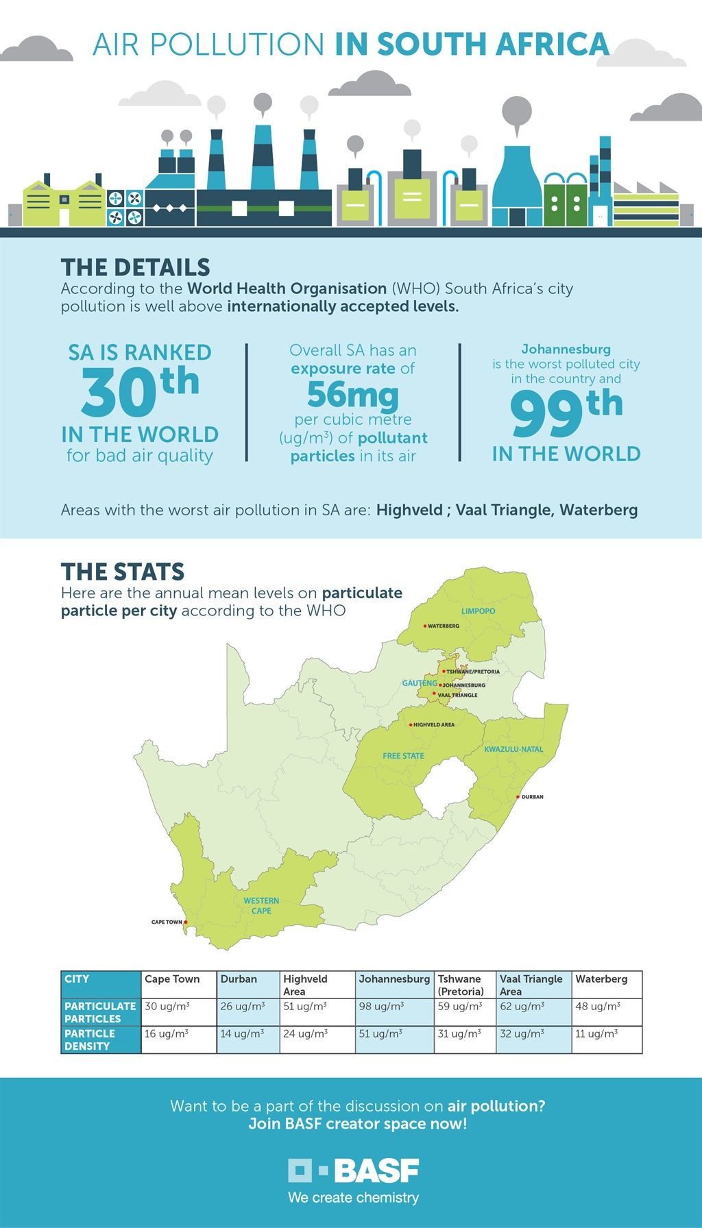 South Africa's air pollution hotspots Air pollution