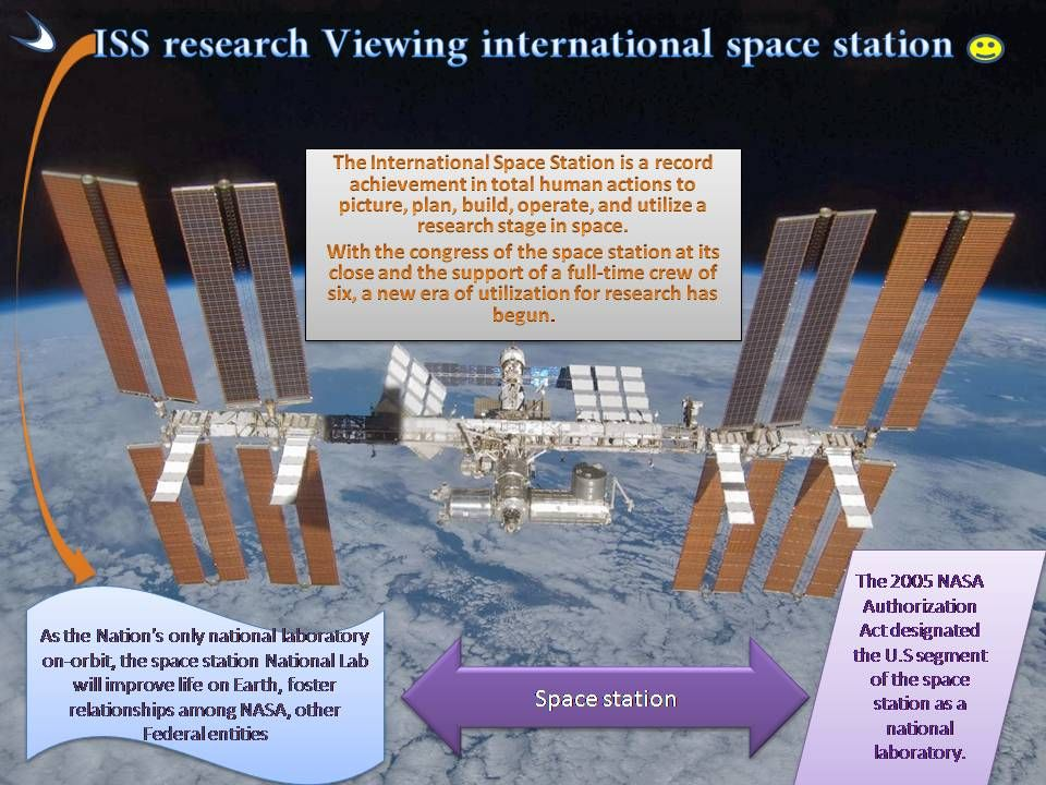 ISS research Viewing the International Space Station is a record achievement in total human actions to picture, plan, build, operate, and utilize a research stage in space.