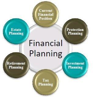 Financial Consultant: Financial Consultant   Asuransi Kesehatan ...