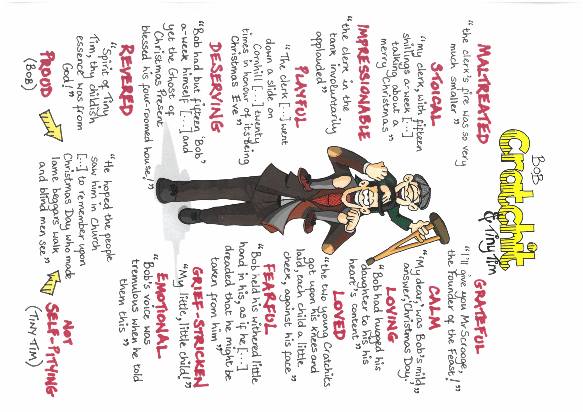 A CHRISTMAS CAROL Key Quotations POSTERS Revision GCSE - EIGHT CHARACTERS | A christmas carol ...