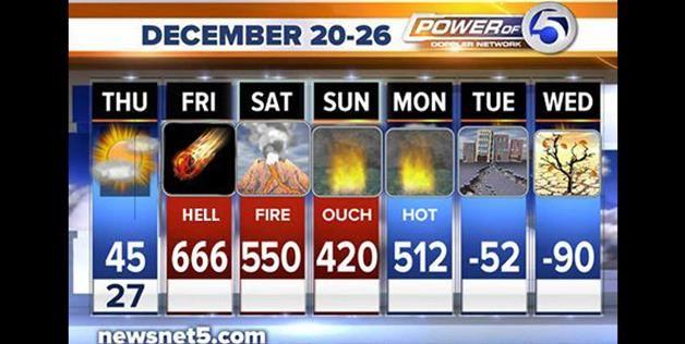 funny doomsday weather this week | ha ha ha | Pinterest ...