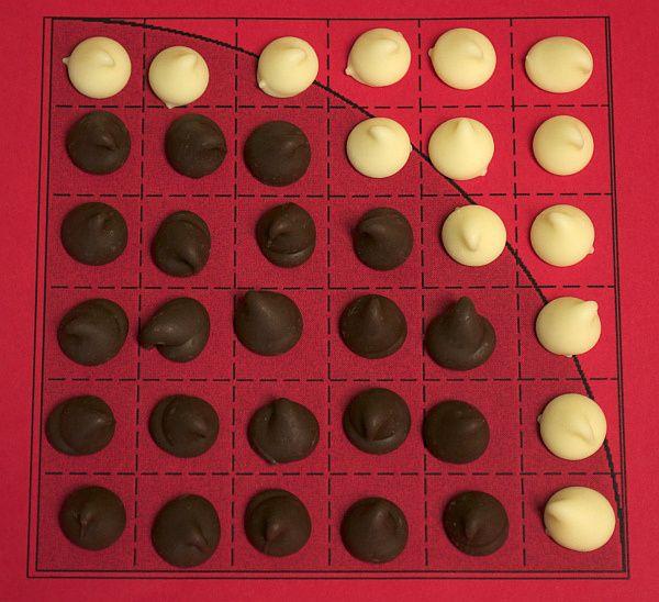 Math Monday Candy Pi Calculator I Love Math Precalculus Math Blog