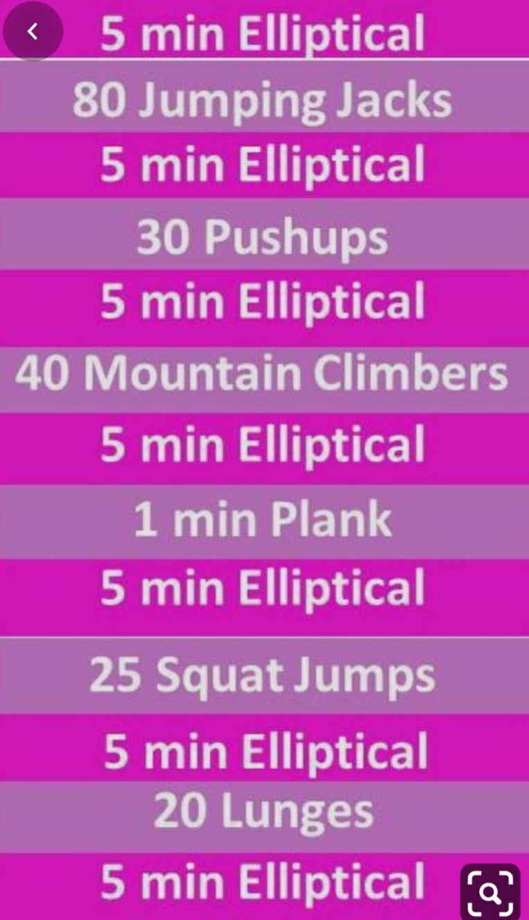 Pin by Kristin Lura on Exercises in 2020 Circuit workout
