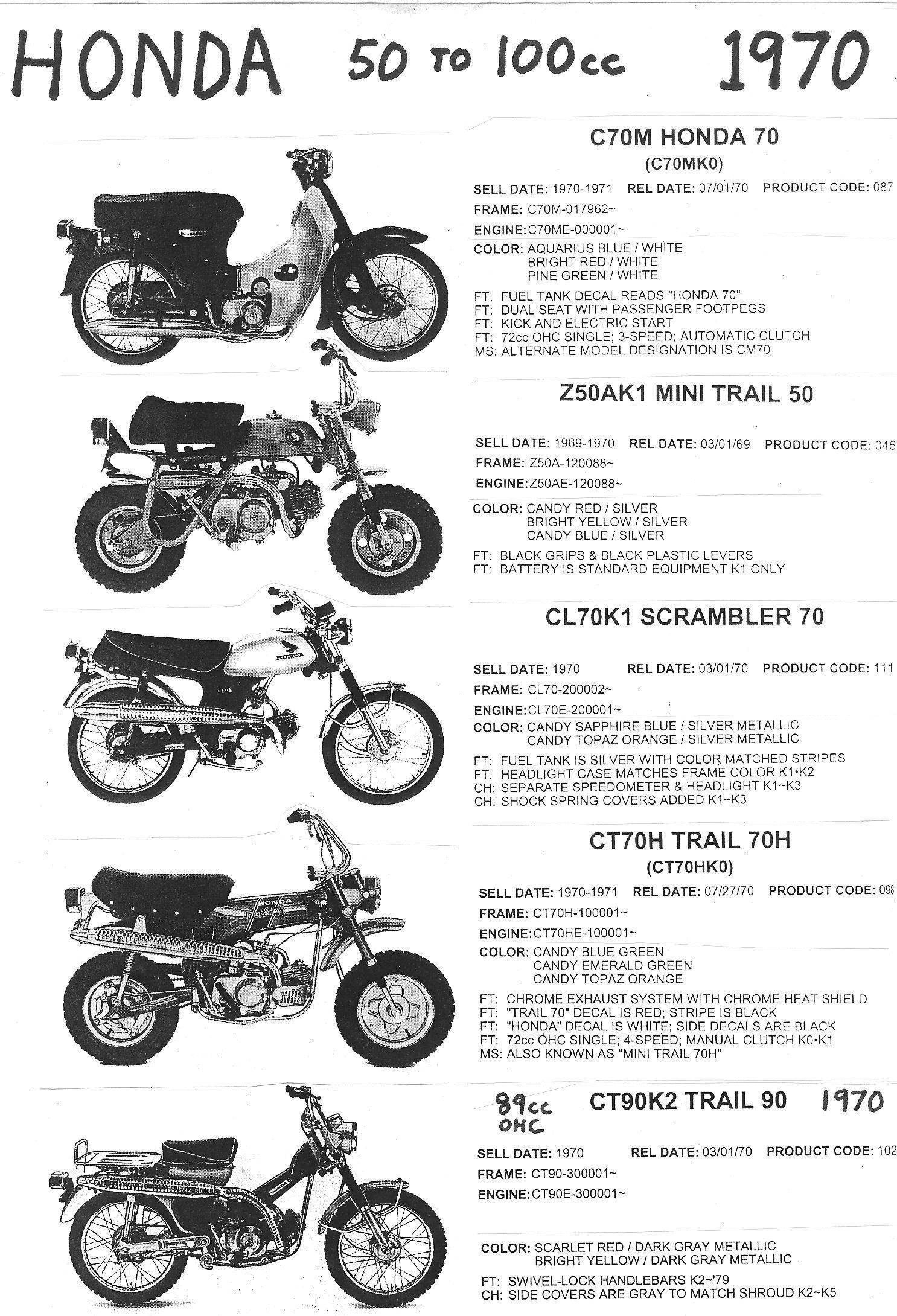 Info-Honda-1970.jpg (1486×2180) | Honda Elsinores and other Japanese ...