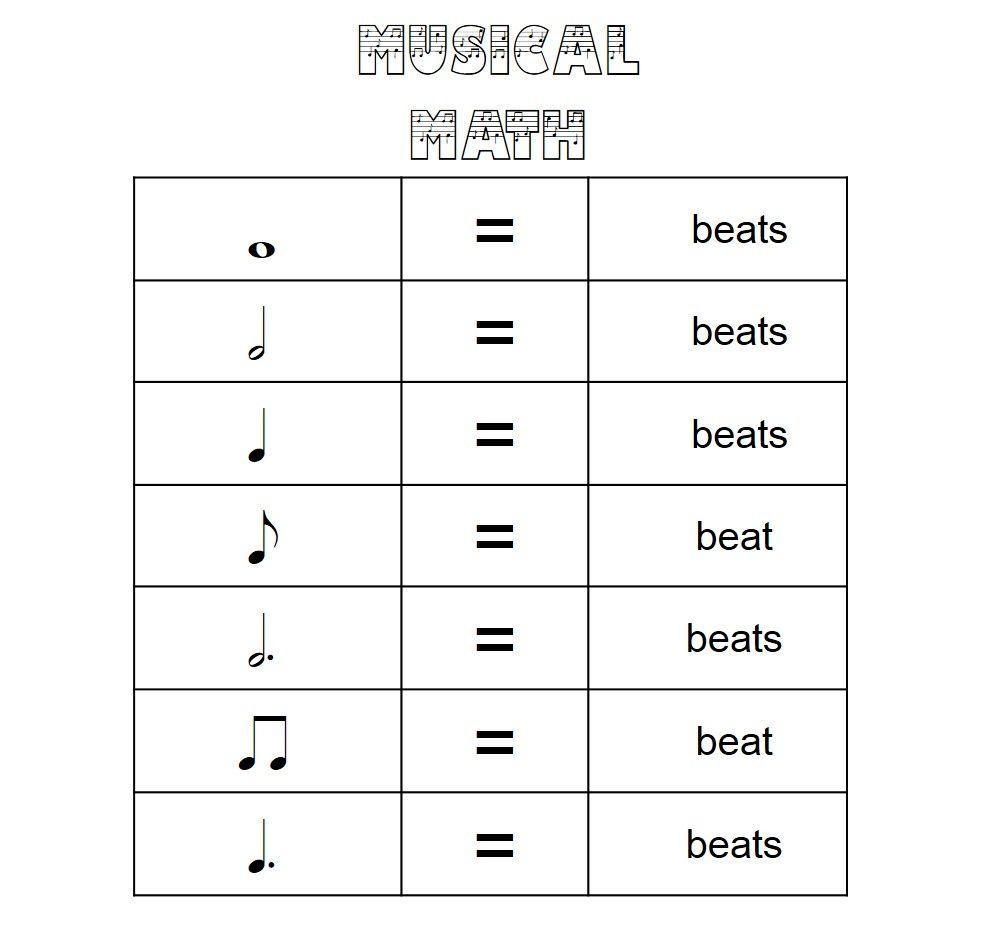 MelodySoup blog: Musical Math part 1 - FREE DOWNLOAD! | KIDS ...