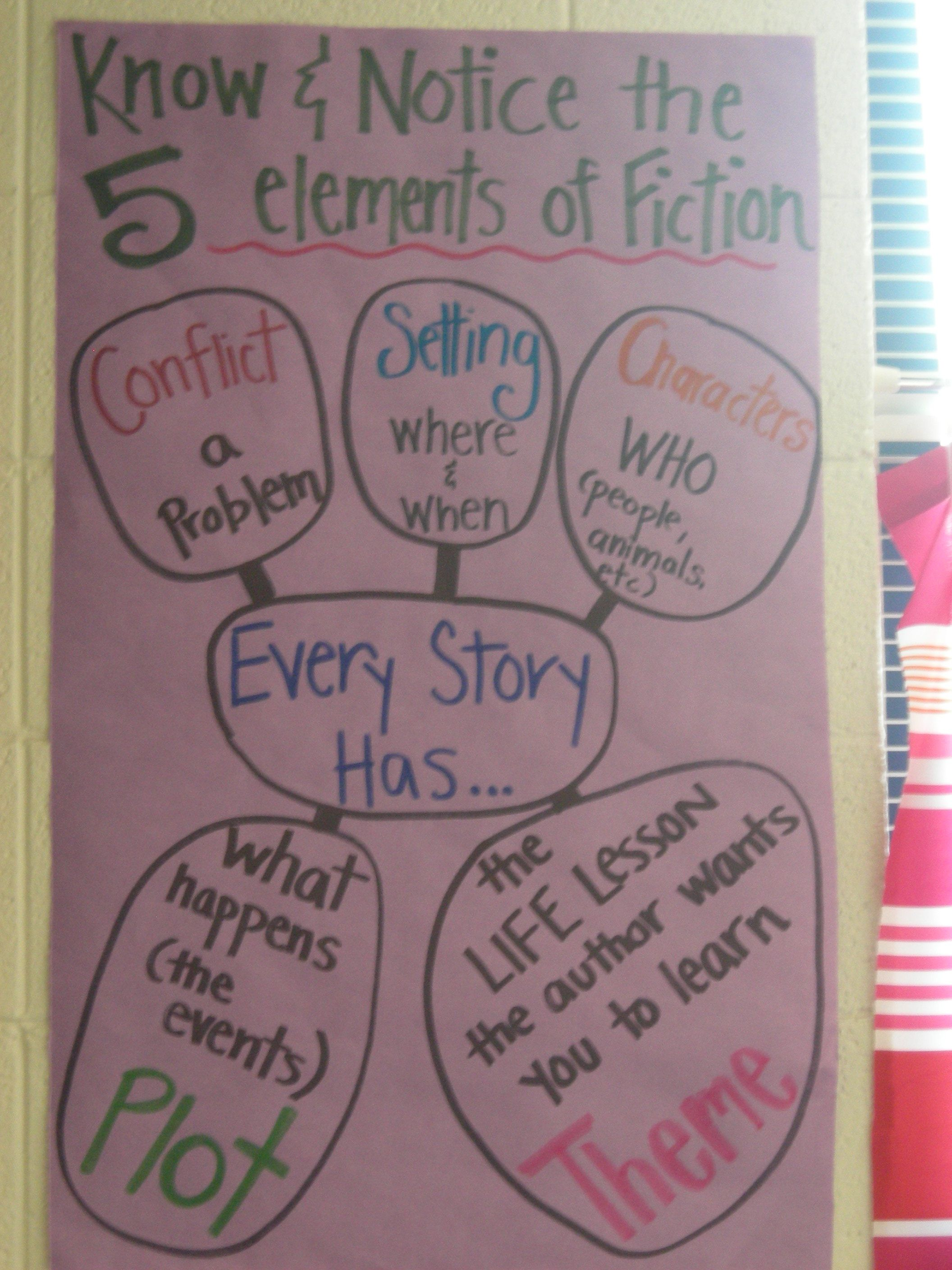 Five elements of fiction also my anchor charts pinterest rh