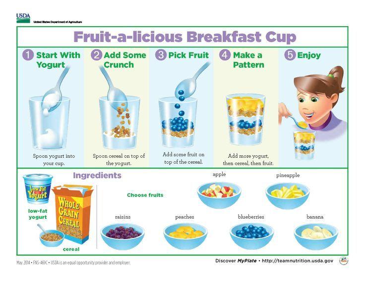 Fun Look & Cook breakfast recipe for kindergarten! In