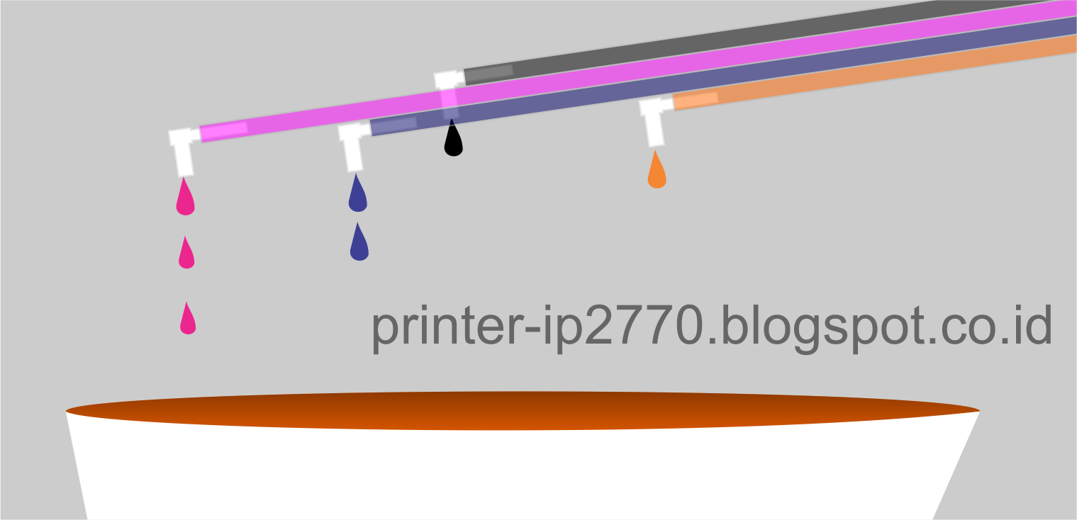 Mengatasi Masuk Angin Pada Printer Infus Canon Ip2770 System Tinta Pixma Ip 2770