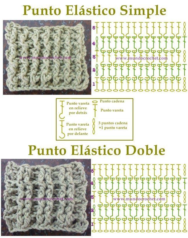 Resultado de imagen para punto resorte crochet | Crochet Stitches ...