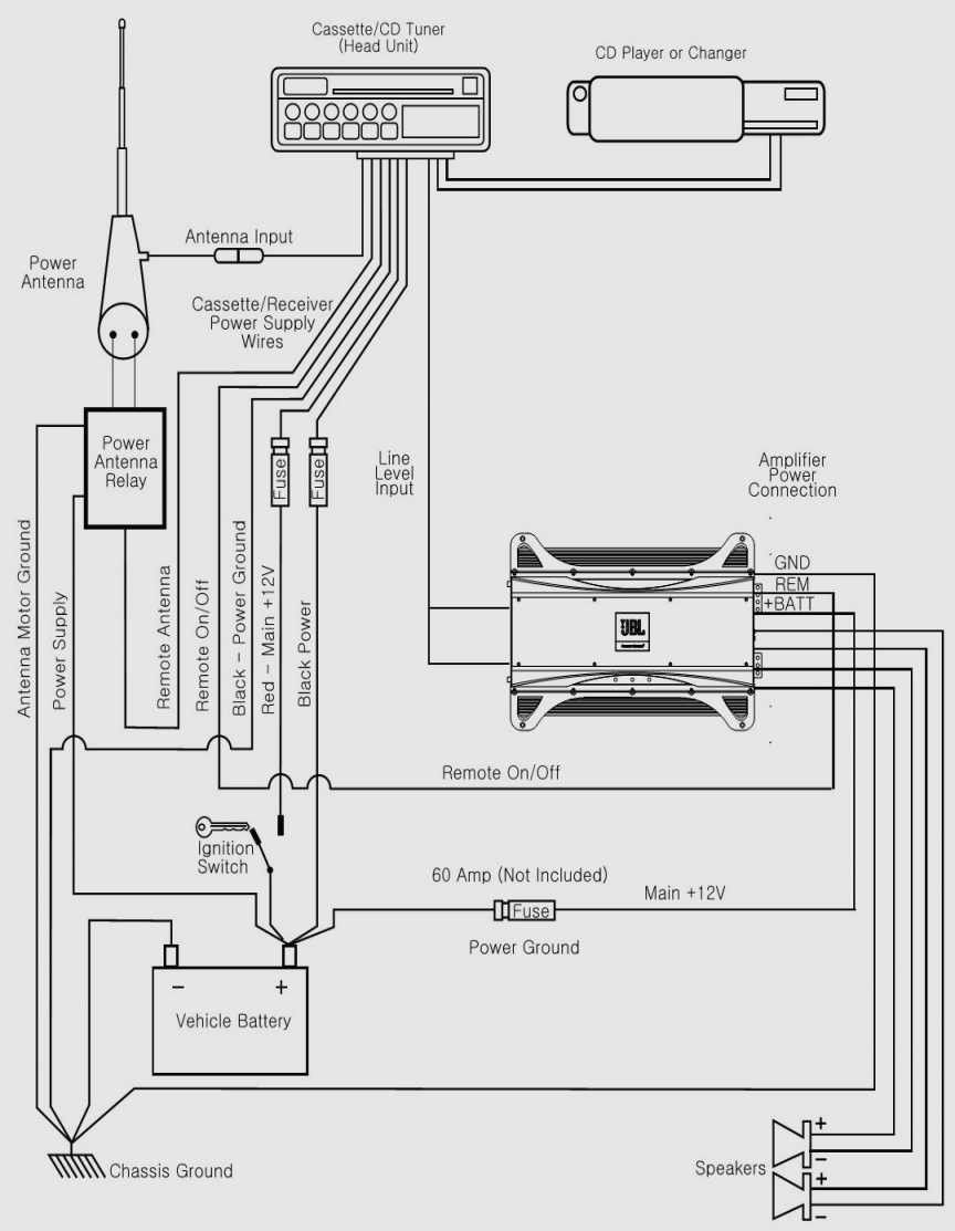 Elegant Kenwood Kac M1804 Wiring Diagram In 2020 Led Light Installation Electrical Installation Light Installation