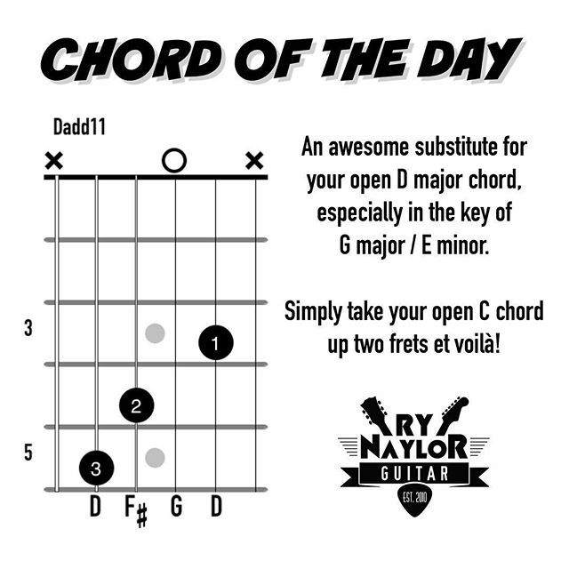 Chord Library Dadd11 Musuc Pinterest Guitars Guitar Chords