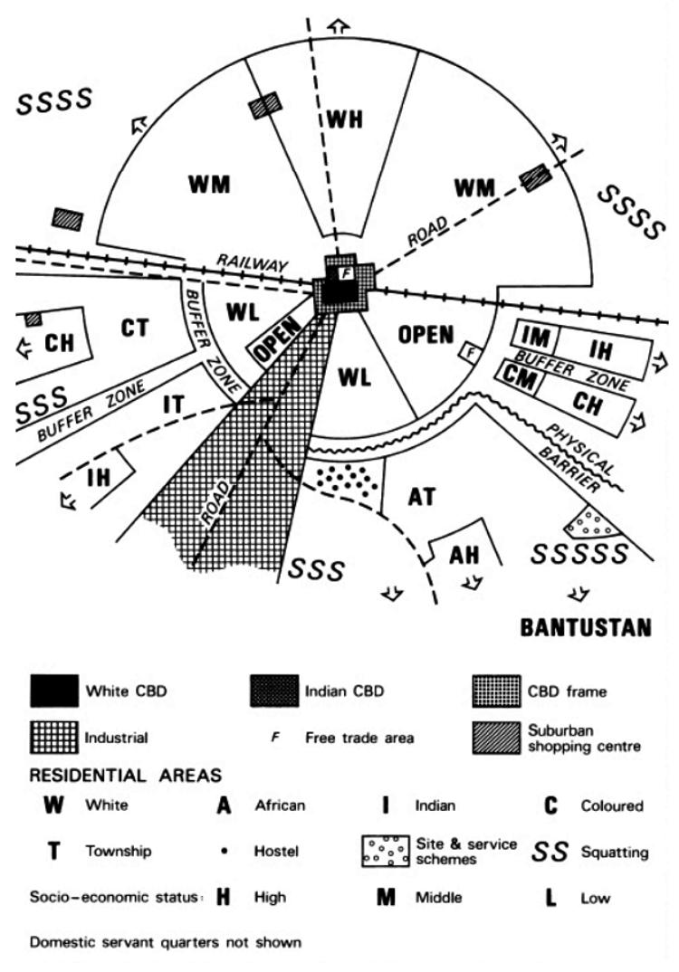 apartheid city model  Google Search   Diagrams   City
