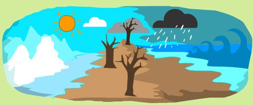 climate change learning resource for kids | Kids | Global ...