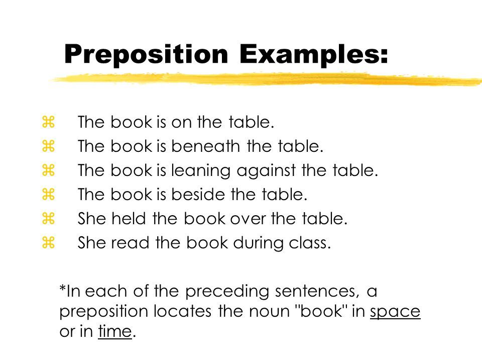 Image Result For Prepositions Picture Of Over Prepositions