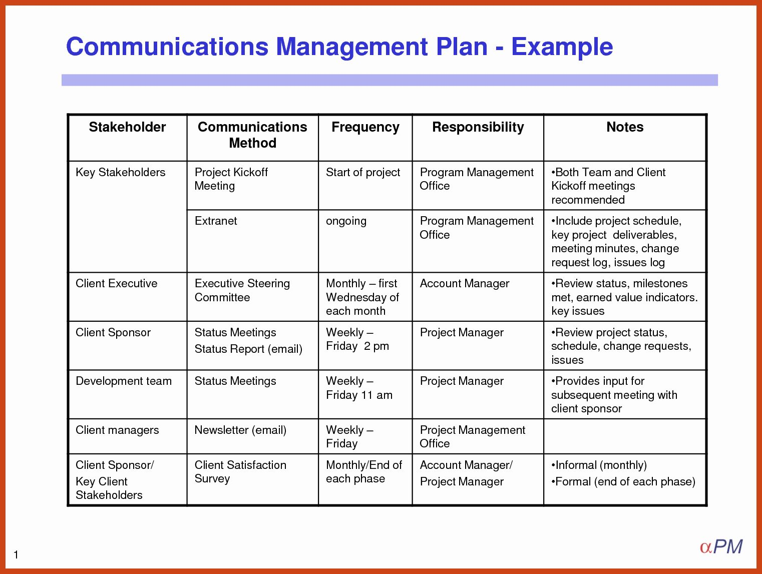 30 Communication Plan Template Free in 2020