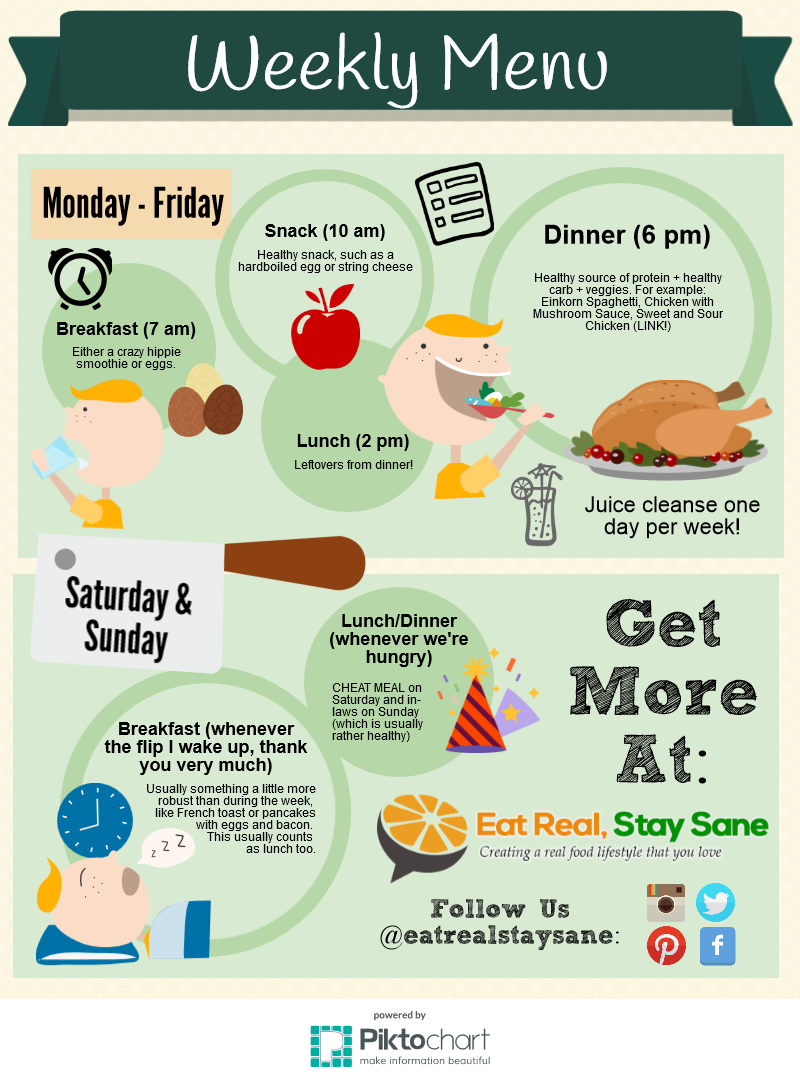 Diet plan for healthy life - This Healthy Eating Plan Is What Keeps Us Sane Our Weekly Menu Planner Will Show You How We Put Together All Our Meals For The Week Including Our Cheats