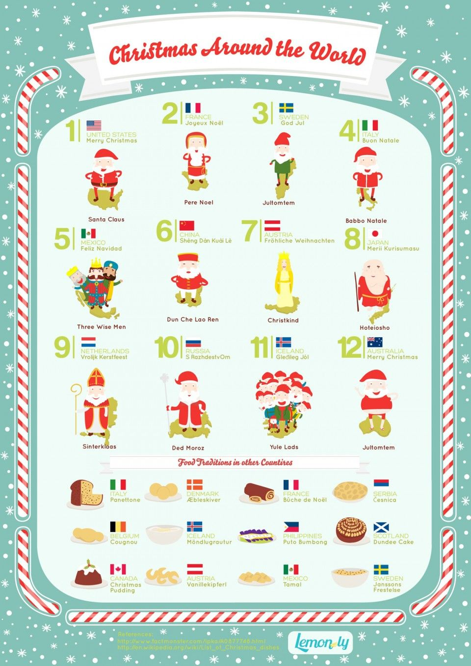 Infographic: How Christmas Is Celebrated Around The World ...