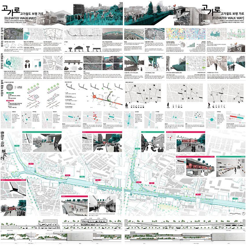 성수동 도시재생 설계팀-김지영,신모로  패널디자인  Pinterest ...