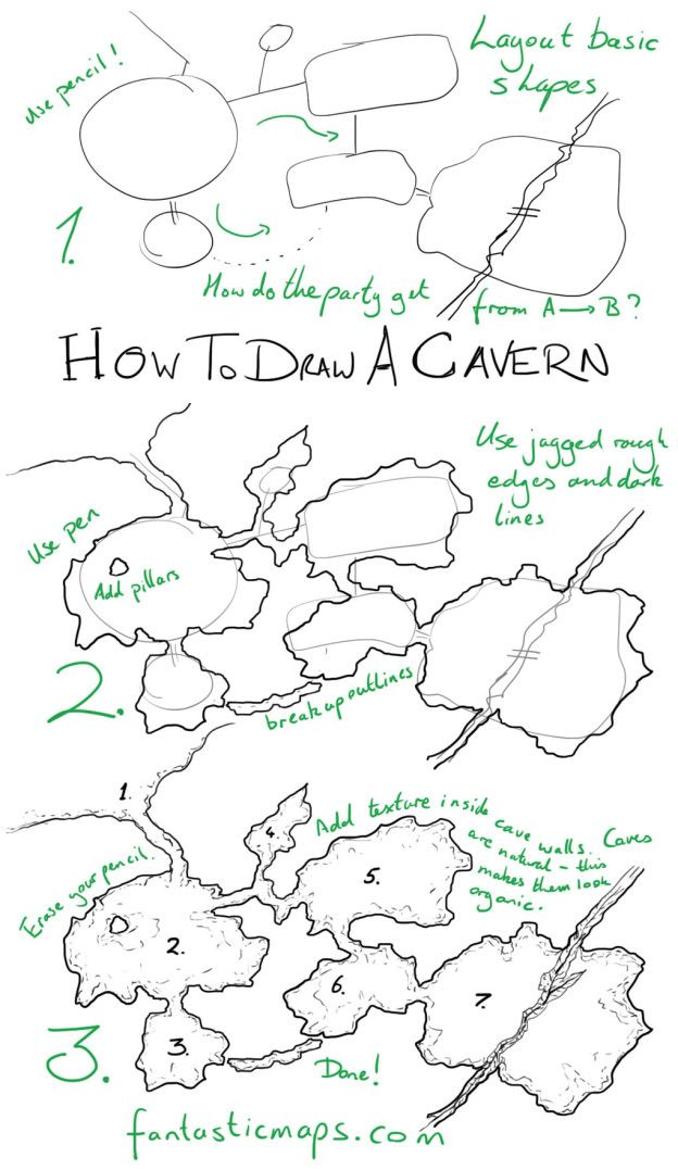 How To Draw A Cave Mapmaking Tutorials Pinterest Fantasy Map