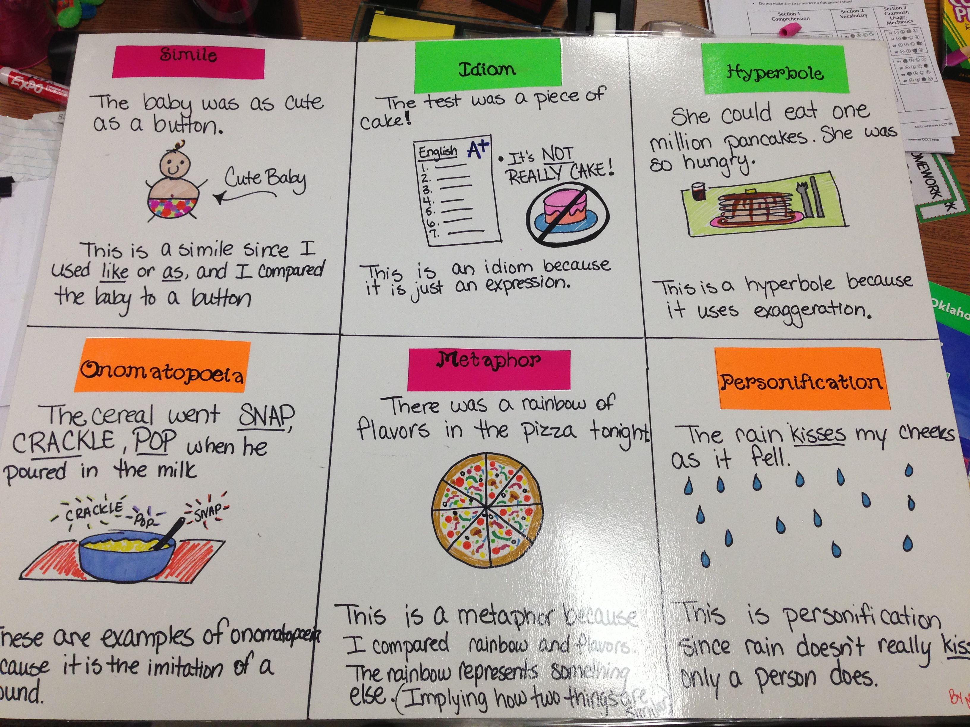 Figurative Language Poster The Kids Will Make Smaller Original Ones