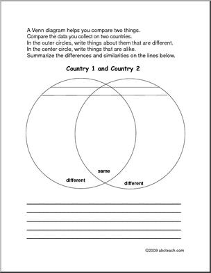 Venn diagram countries use this venn diagram to compare the data venn diagram countries use this venn diagram to compare the data you collect on ccuart Choice Image