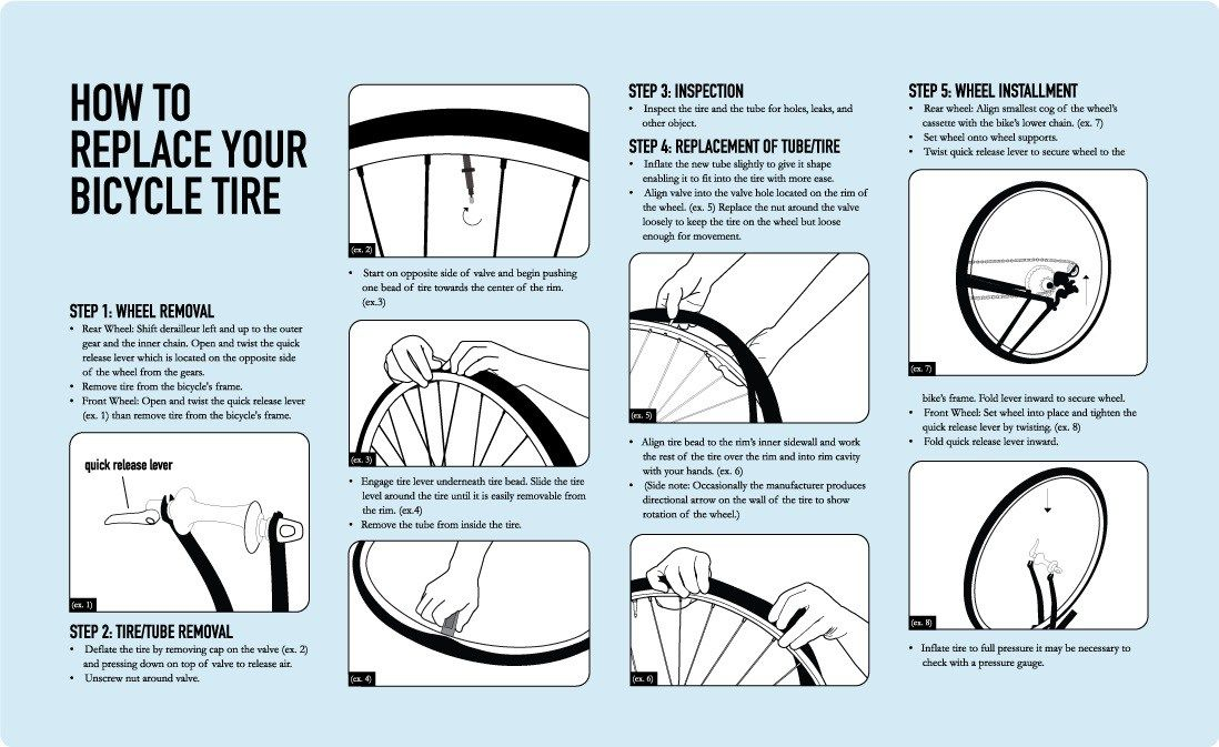 How To Replace A Bicycle Tire Bicycle Tires Bike Tire Tire