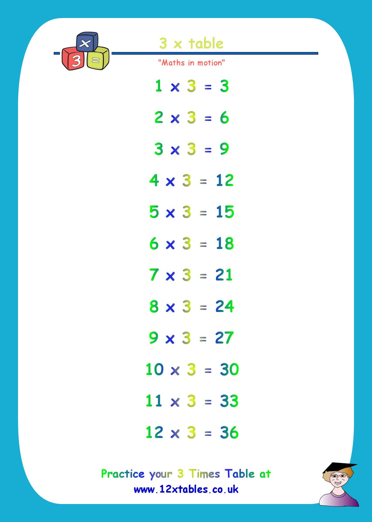3 times tables download and print one of our free 3 for Table multiplication 3