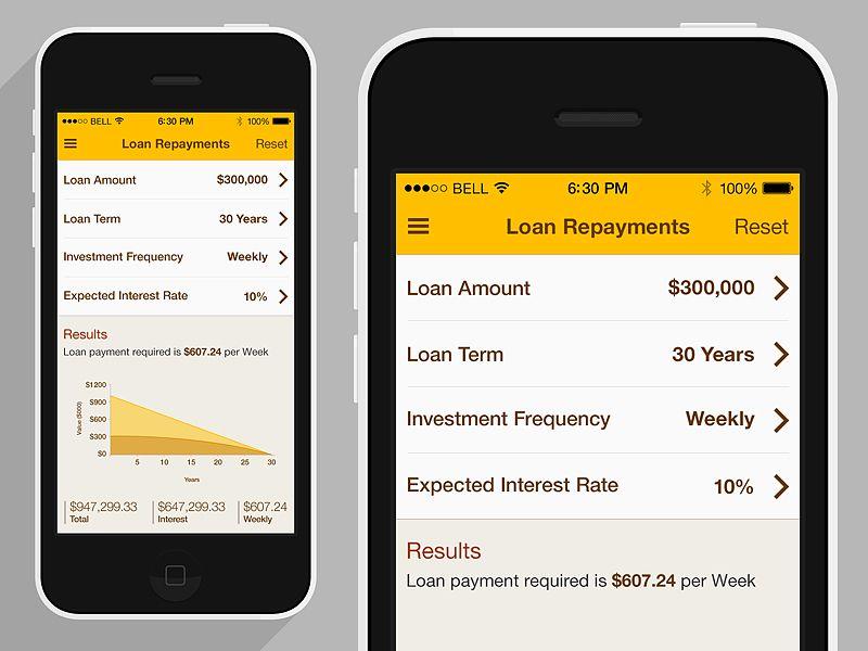 Home Loan Calculator App Home Improvement Loans Remodeling