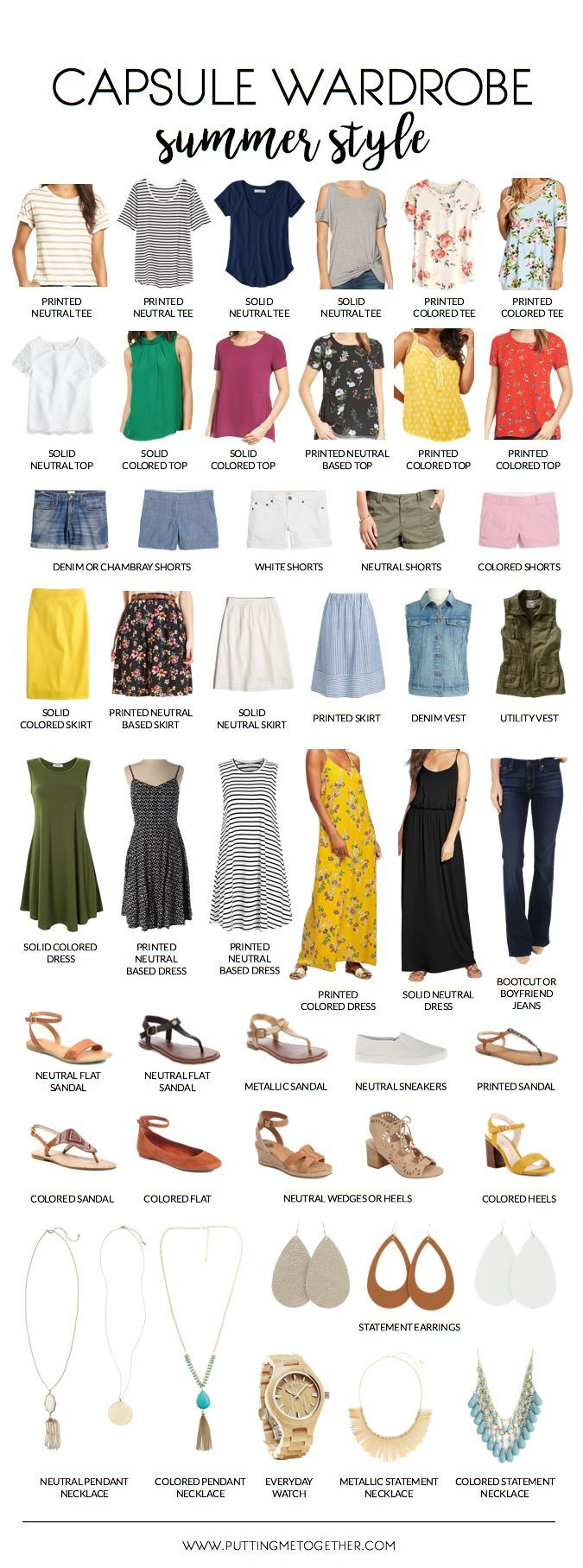 Summer capsule wardrobe cute summer outfit ideas n hen for Minimalistischer kleiderschrank