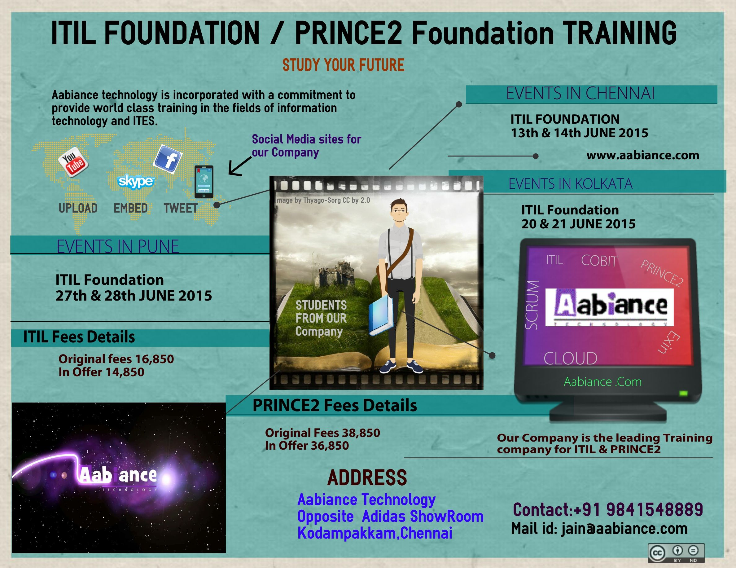 Events For Itil Prince2 Foundation Training And What Are The Fees