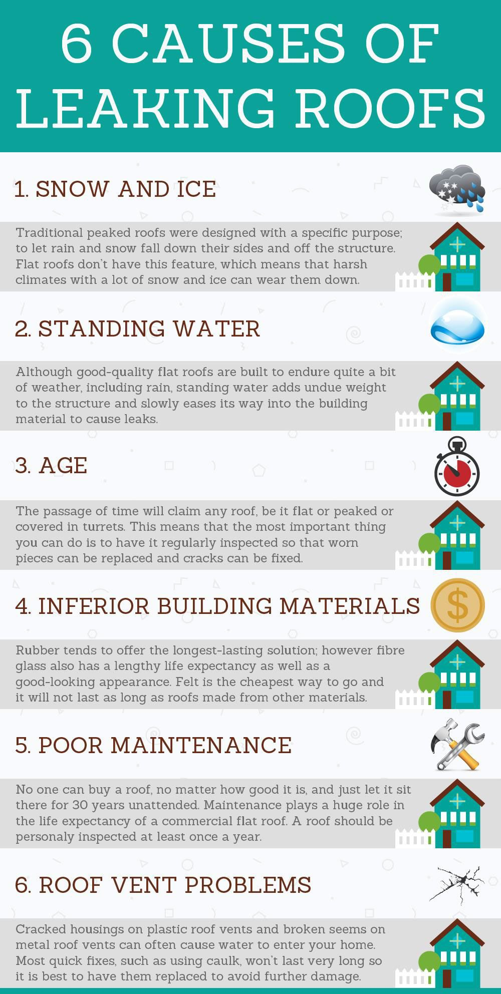 Pin By Benson Restoration On Roofing Tips Roof Restoration Roofing Roof