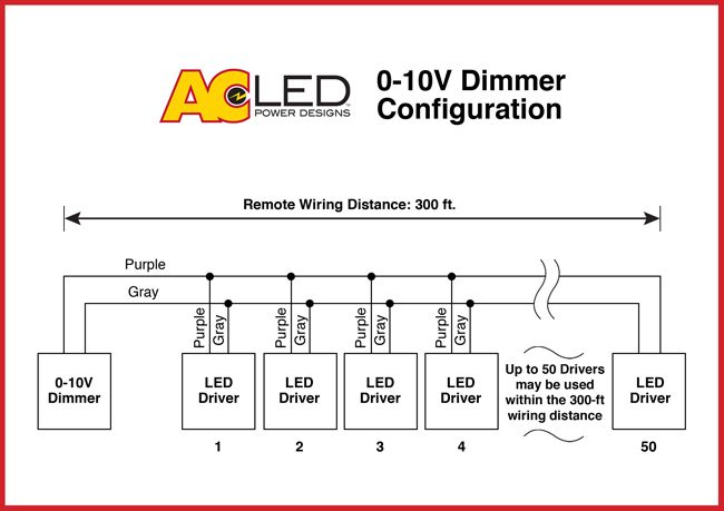 wiring dimmable led drivers find wiring diagram \u2022 4 leg led wiring diagram aceleds com wiring details led drivers php led leddrivers rh pinterest com dali led driver dimmable 12 volt dc dimmable driver