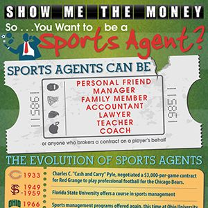 Show Me The Money So You Want To Be A Sports Agent Show Me The Money Coaching Teachers Sport Management