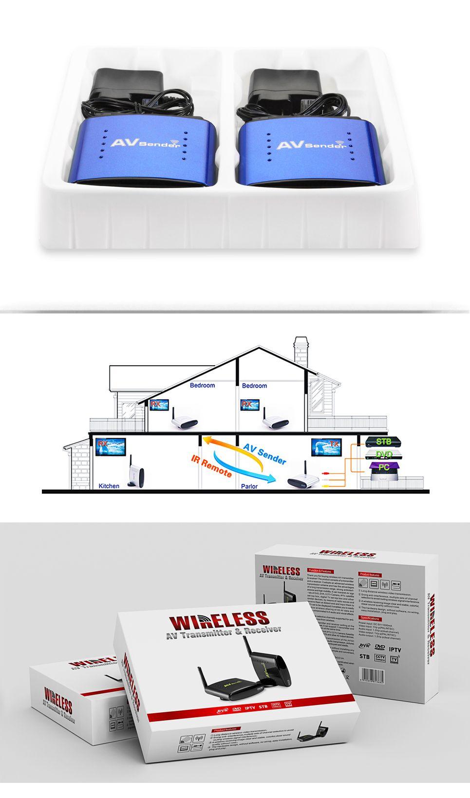 Products Av Sender And Ir Extender
