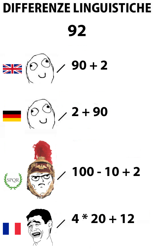 Differenze Differenze Linguistiche Learning French For Kids Language Jokes Country Jokes