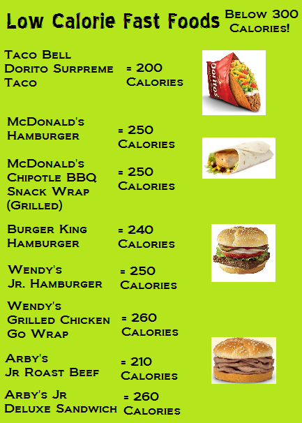 food with calories chart: Fast food items under 300 calories i made this low calorie food