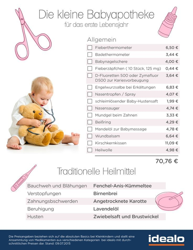 die kleine babyapotheke welche medizin braucht euer baby im 1 lebensjahr und wie viel kostet. Black Bedroom Furniture Sets. Home Design Ideas