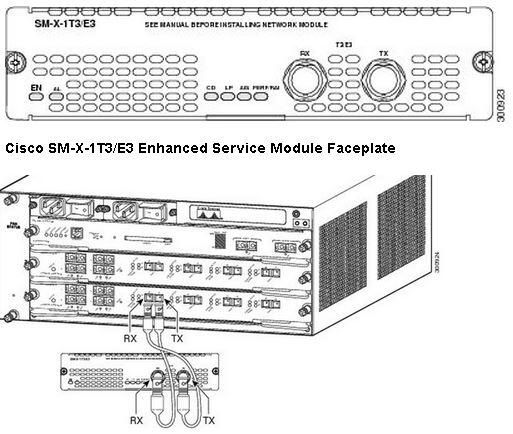 [DOCUMENT] Sm-X-T3/E3 cards installation and Troubleshooting http://cs.co/6010ggvM #ciscosupport pic.twitter.com/aOHIvU25SV