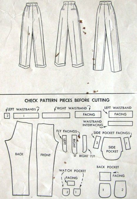 Details about 1940s WW2 Vintage Sewing Pattern W38″ MENS PANTS TROUSERS (1311)