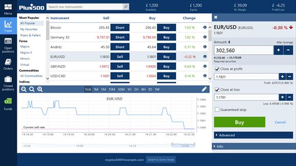 Broker de divisas regulado por la fca