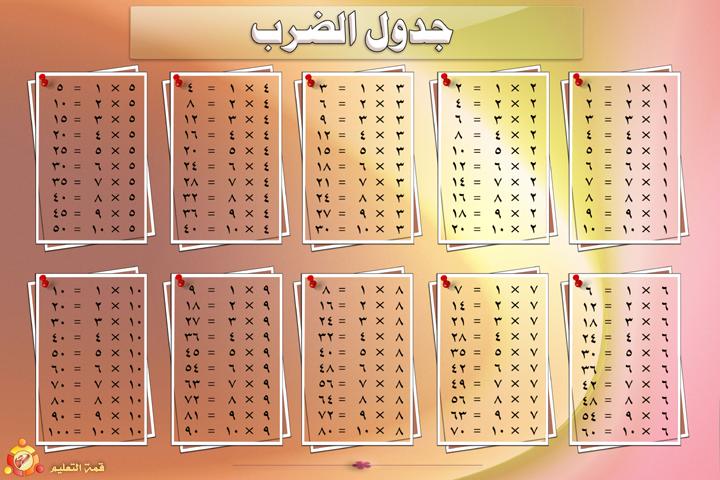 جدول الضرب كامل Pdf و Doc و Word جاهز للطباعة عربي وانجليزي