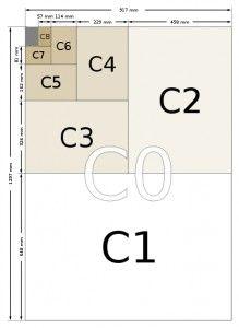 Dibujo Tecnico Formatos De Papel Y Margenes Tecnicas De Dibujo Consejos De Diseno Grafico Clases De Dibujo